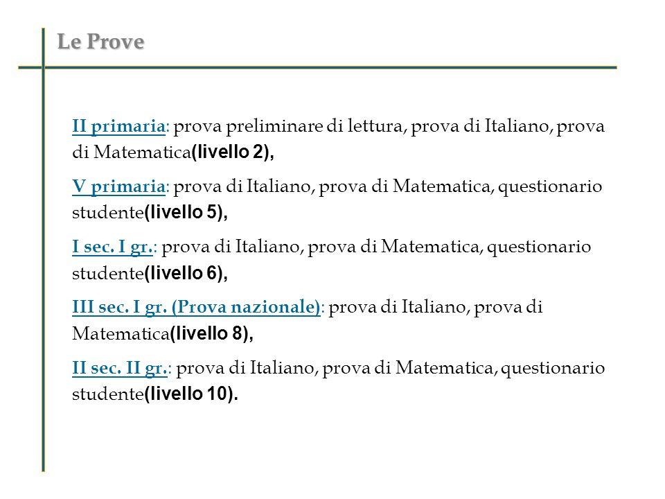 II sec.di II grado:differenze negli indirizzi - Italiano II sec.