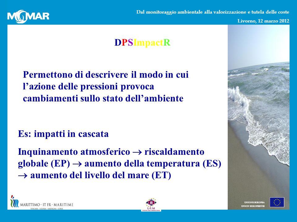 Dal monitoraggio ambientale alla valorizzazione e tutela delle coste Livorno, 12 marzo 2012 UNIONE EUROPEA UNION EUROPEENNE DPSImpactR Permettono di descrivere il modo in cui lazione delle pressioni provoca cambiamenti sullo stato dellambiente Es: impatti in cascata Inquinamento atmosferico riscaldamento globale (EP) aumento della temperatura (ES) aumento del livello del mare (ET)