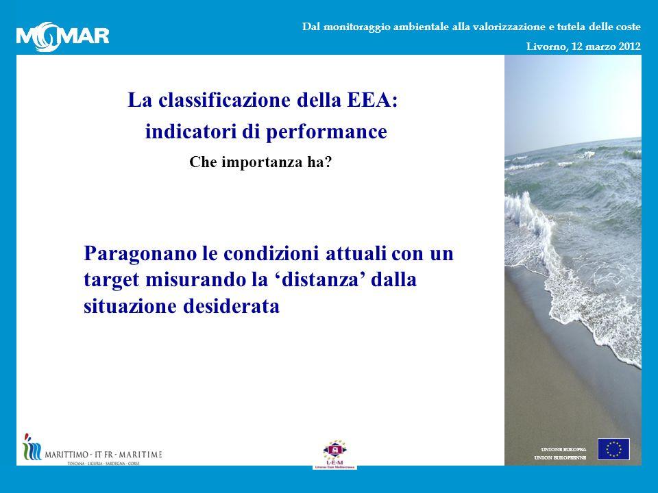 Dal monitoraggio ambientale alla valorizzazione e tutela delle coste Livorno, 12 marzo 2012 UNIONE EUROPEA UNION EUROPEENNE Paragonano le condizioni attuali con un target misurando la distanza dalla situazione desiderata La classificazione della EEA: indicatori di performance Che importanza ha