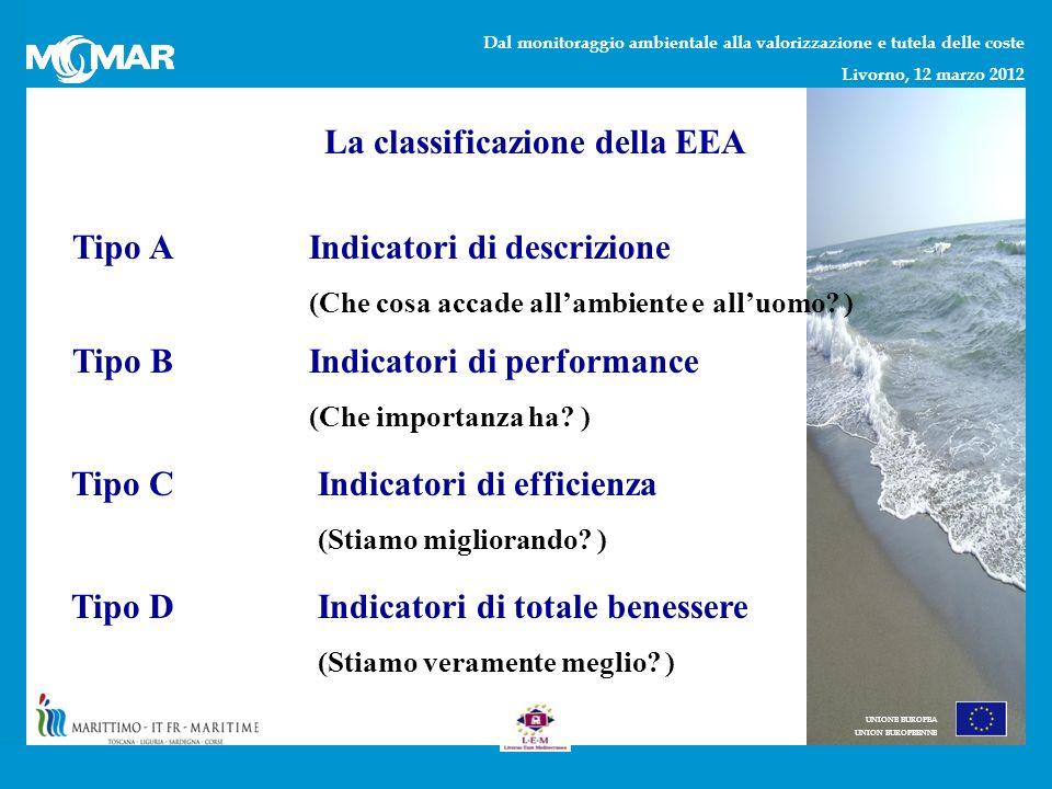 Dal monitoraggio ambientale alla valorizzazione e tutela delle coste Livorno, 12 marzo 2012 UNIONE EUROPEA UNION EUROPEENNE La classificazione della EEA Indicatori di descrizione (Che cosa accade allambiente e alluomo.