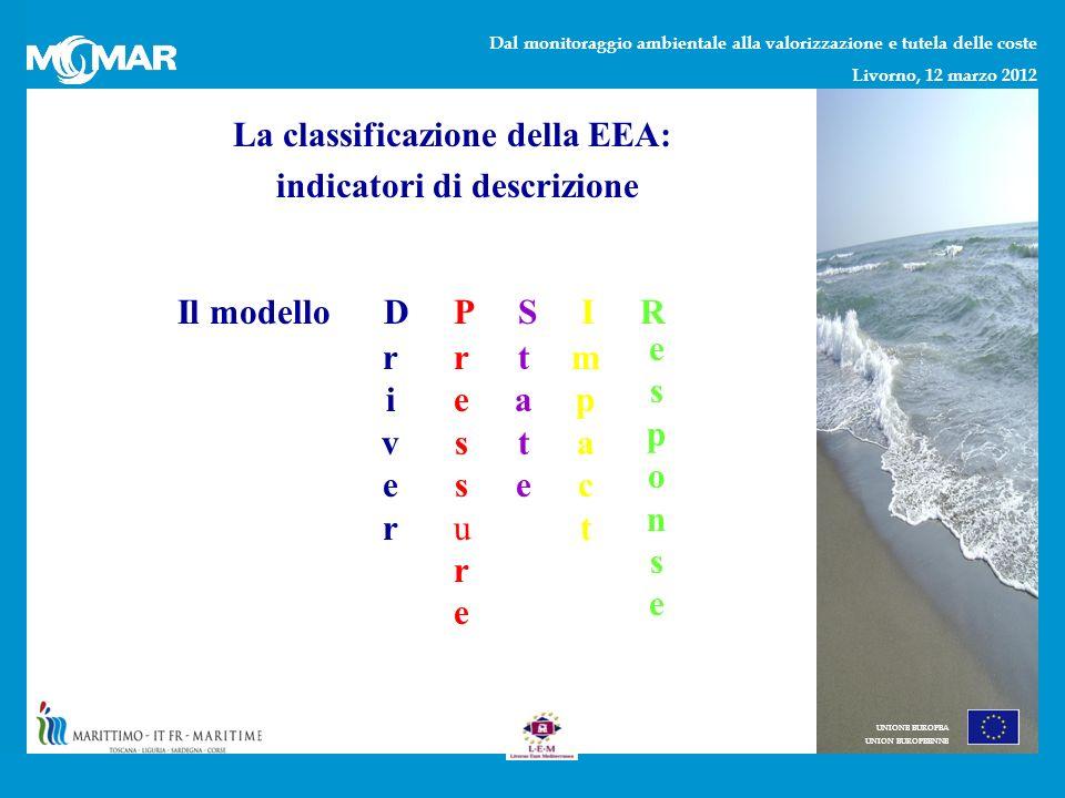 Dal monitoraggio ambientale alla valorizzazione e tutela delle coste Livorno, 12 marzo 2012 UNIONE EUROPEA UNION EUROPEENNE La classificazione della EEA: indicatori di descrizione Il modello D P S I R riverriver ressureressure tatetate mpactmpact esponseesponse