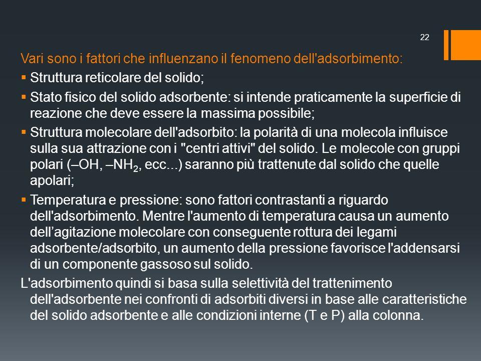 Vari sono i fattori che influenzano il fenomeno dell'adsorbimento: Struttura reticolare del solido; Stato fisico del solido adsorbente: si intende pra
