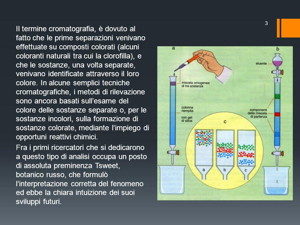 3 Il termine cromatografia, è dovuto al fatto che le prime separazioni venivano effettuate su composti colorati (alcuni coloranti naturali tra cui la