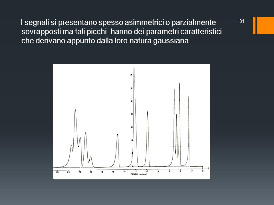 I segnali si presentano spesso asimmetrici o parzialmente sovrapposti ma tali picchi hanno dei parametri caratteristici che derivano appunto dalla lor