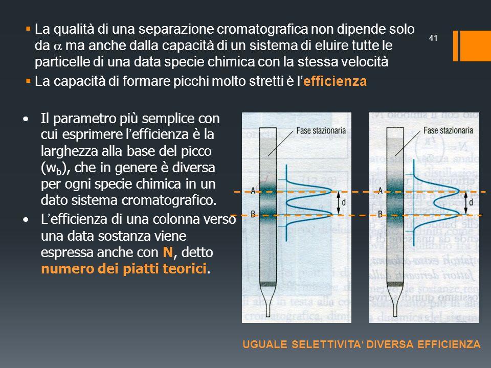 La qualità di una separazione cromatografica non dipende solo da ma anche dalla capacità di un sistema di eluire tutte le particelle di una data speci