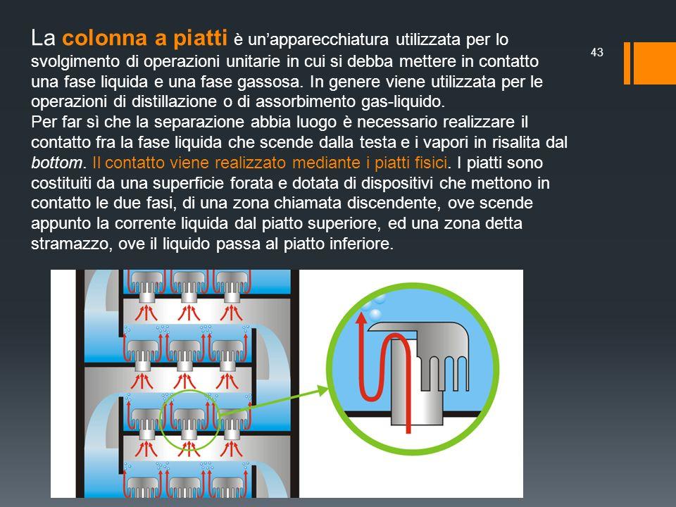 La colonna a piatti è unapparecchiatura utilizzata per lo svolgimento di operazioni unitarie in cui si debba mettere in contatto una fase liquida e un