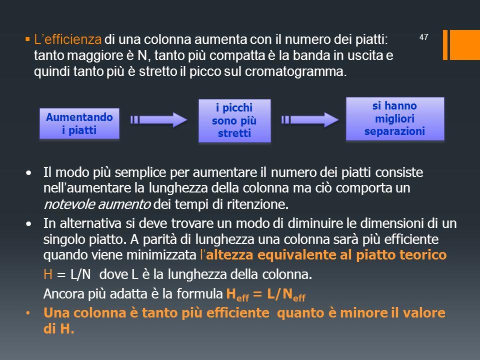 Lefficienza di una colonna aumenta con il numero dei piatti: tanto maggiore è N, tanto più compatta è la banda in uscita e quindi tanto più è stretto