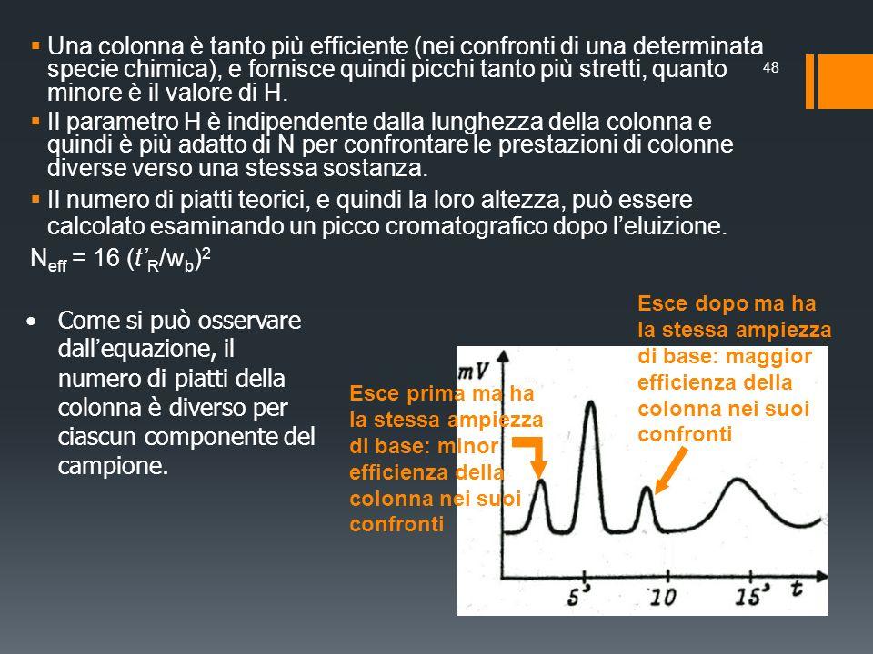Una colonna è tanto più efficiente (nei confronti di una determinata specie chimica), e fornisce quindi picchi tanto più stretti, quanto minore è il v