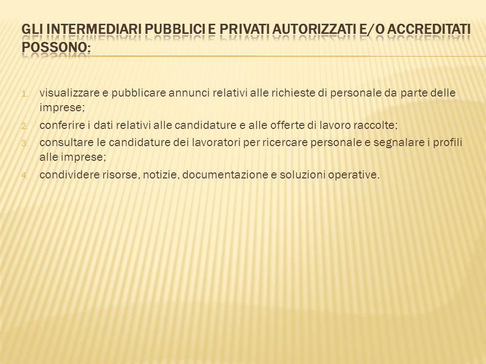 1. visualizzare e pubblicare annunci relativi alle richieste di personale da parte delle imprese; 2. conferire i dati relativi alle candidature e alle
