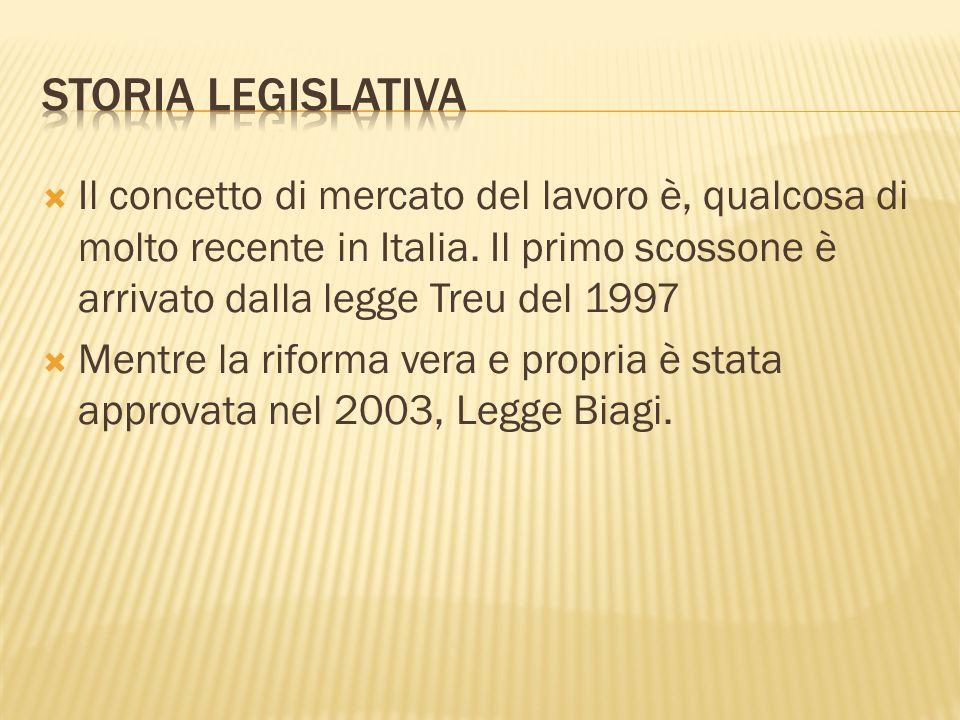 Il concetto di mercato del lavoro è, qualcosa di molto recente in Italia. Il primo scossone è arrivato dalla legge Treu del 1997 Mentre la riforma ver