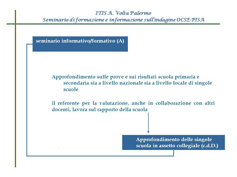 seminario informativo/formativo (A) ITIS A. Volta Palermo Seminario di formazione e informazione sullindagine OCSE-PISA Approfondimento sulle prove e