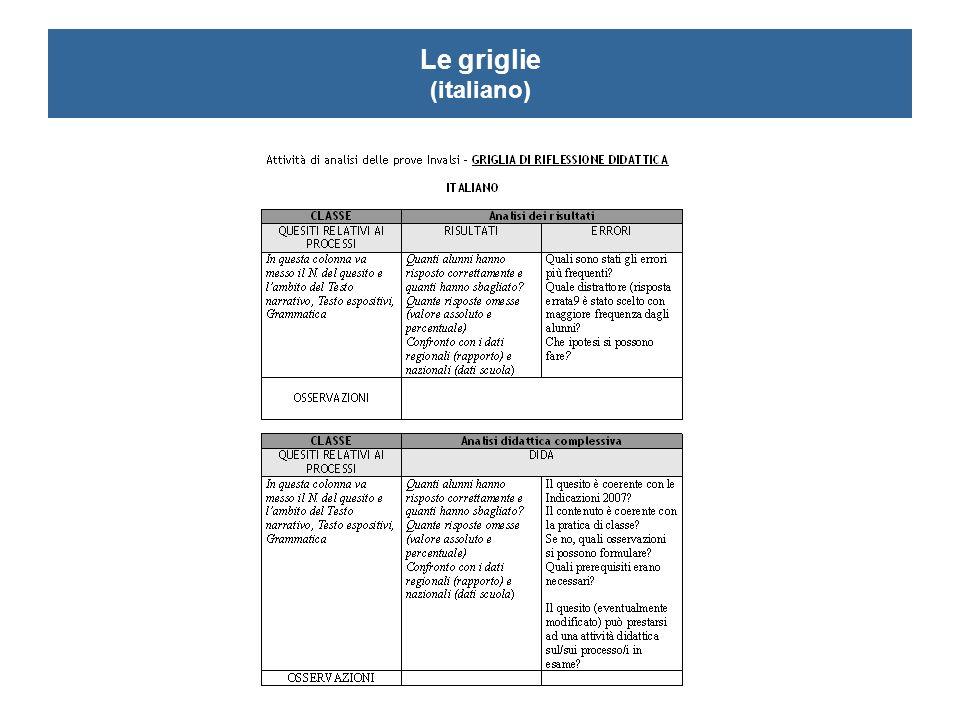 Le griglie (italiano)