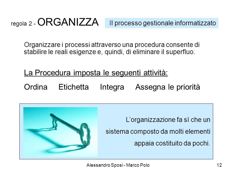 Alessandro Sposi - Marco Polo12 regola 2 - ORGANIZZA Organizzare i processi attraverso una procedura consente di stabilire le reali esigenze e, quindi, di eliminare il superfluo.
