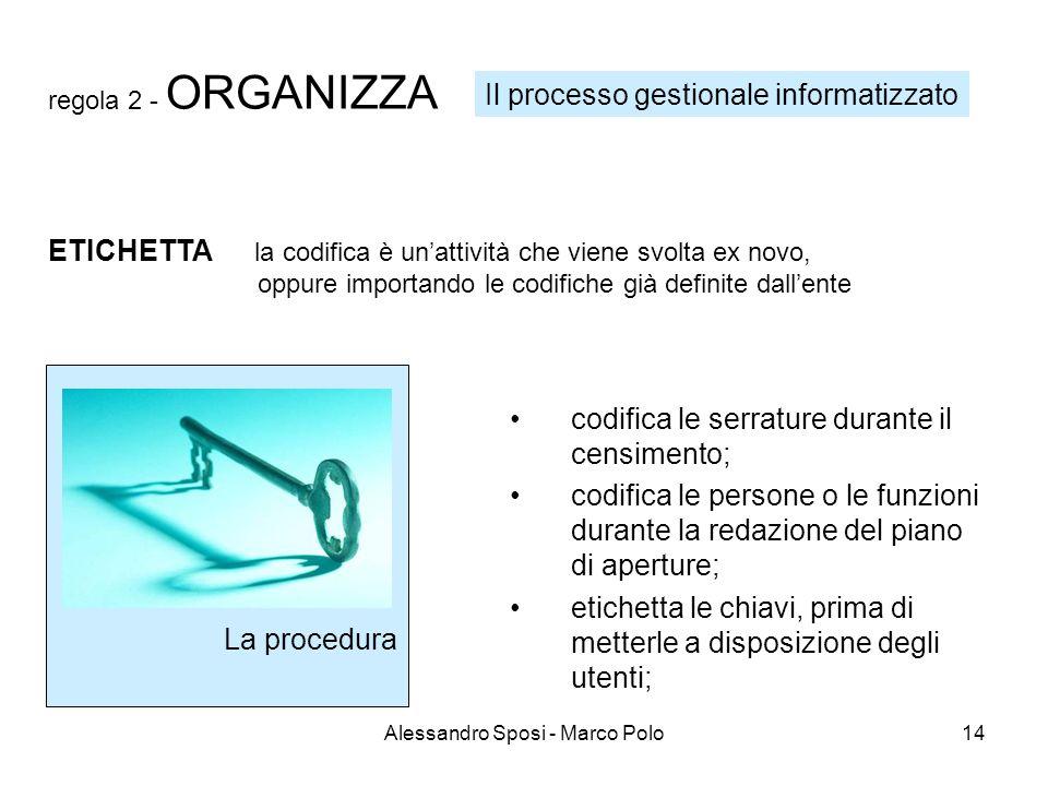 Alessandro Sposi - Marco Polo14 regola 2 - ORGANIZZA La procedura codifica le serrature durante il censimento; codifica le persone o le funzioni duran