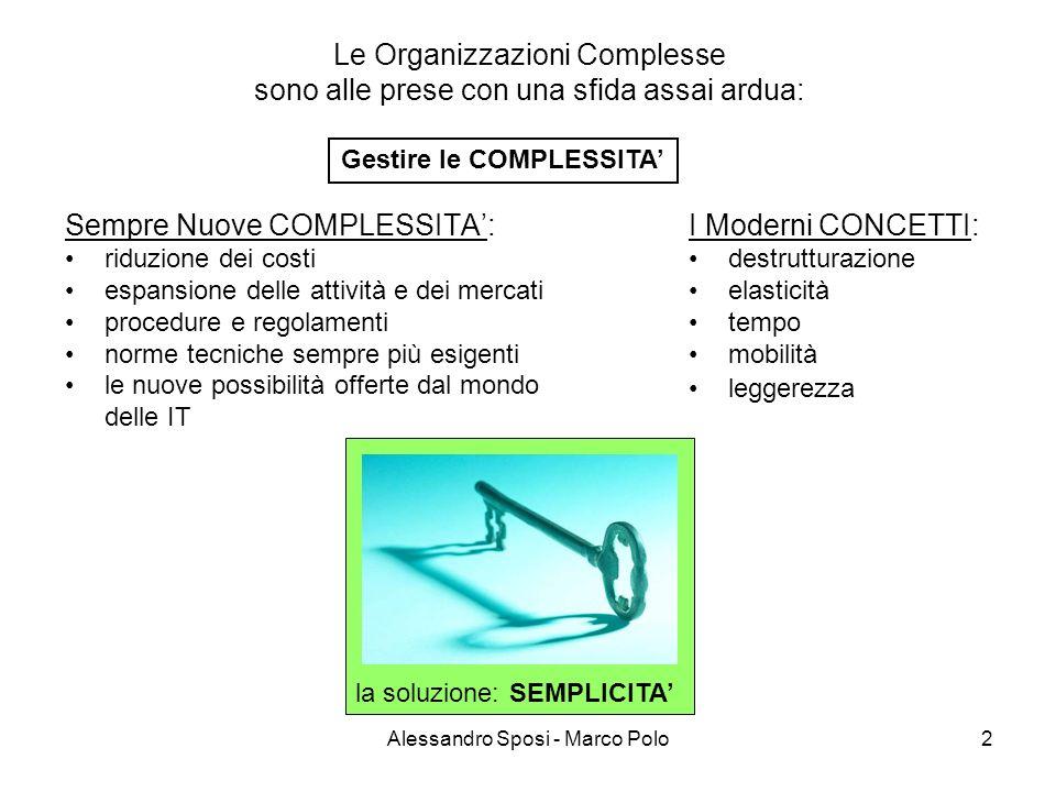 Alessandro Sposi - Marco Polo2 Le Organizzazioni Complesse sono alle prese con una sfida assai ardua: Sempre Nuove COMPLESSITA: riduzione dei costi es