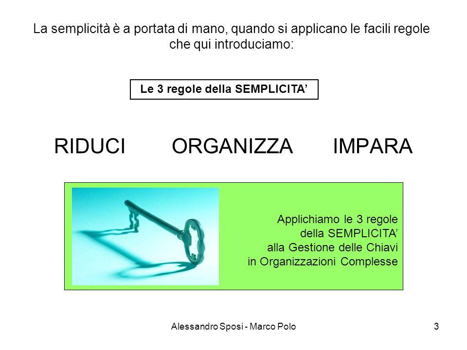 Alessandro Sposi - Marco Polo3 La semplicità è a portata di mano, quando si applicano le facili regole che qui introduciamo: RIDUCI ORGANIZZA IMPARA Applichiamo le 3 regole della SEMPLICITA alla Gestione delle Chiavi in Organizzazioni Complesse Le 3 regole della SEMPLICITA