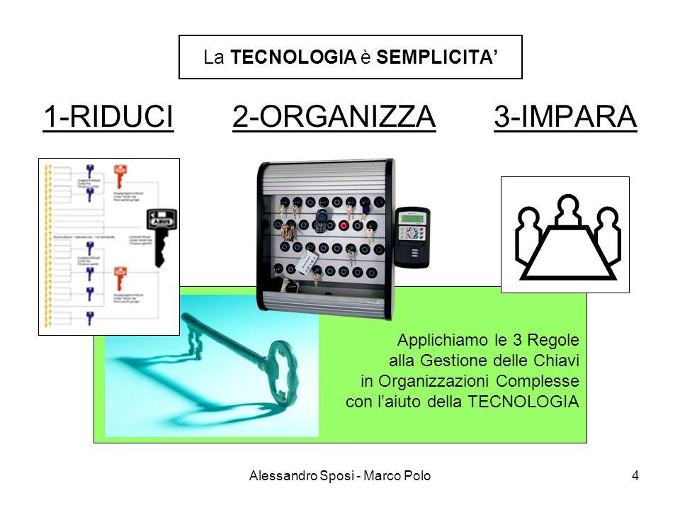 Alessandro Sposi - Marco Polo4 La TECNOLOGIA è SEMPLICITA 1-RIDUCI 2-ORGANIZZA 3-IMPARA Applichiamo le 3 Regole alla Gestione delle Chiavi in Organizzazioni Complesse con laiuto della TECNOLOGIA