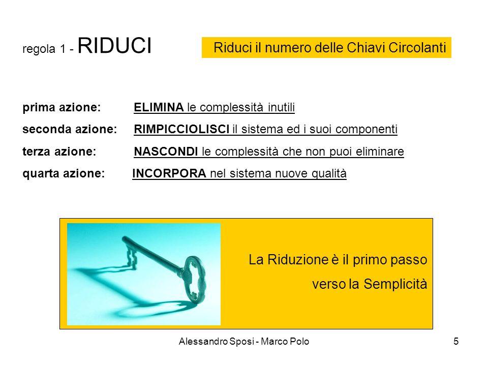 Alessandro Sposi - Marco Polo5 regola 1 - RIDUCI prima azione: ELIMINA le complessità inutili seconda azione: RIMPICCIOLISCI il sistema ed i suoi comp