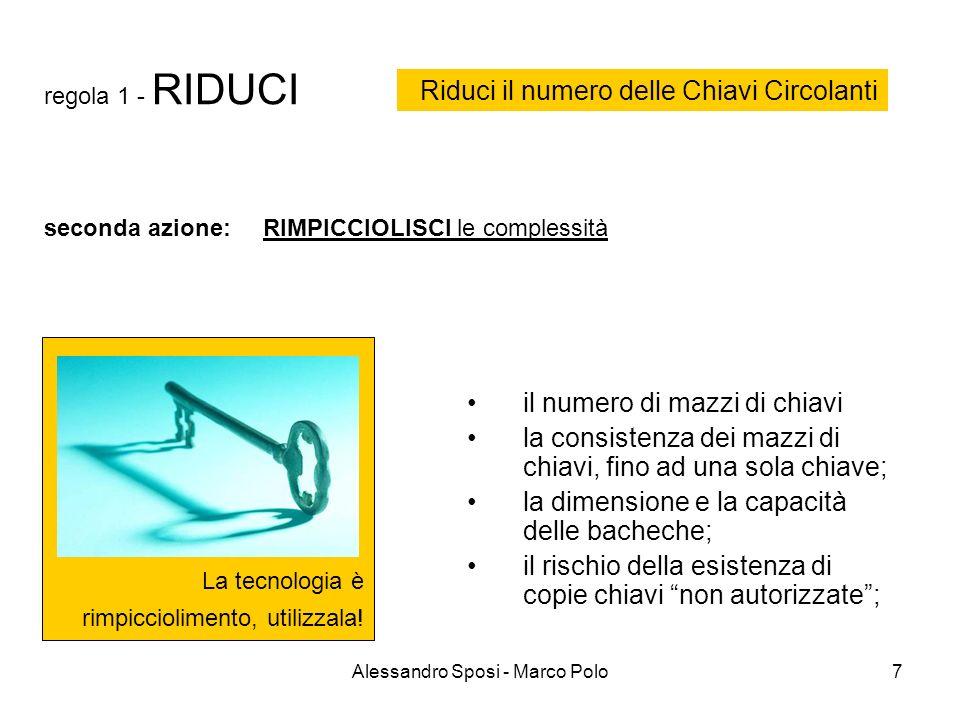 Alessandro Sposi - Marco Polo7 regola 1 - RIDUCI La tecnologia è rimpicciolimento, utilizzala! il numero di mazzi di chiavi la consistenza dei mazzi d