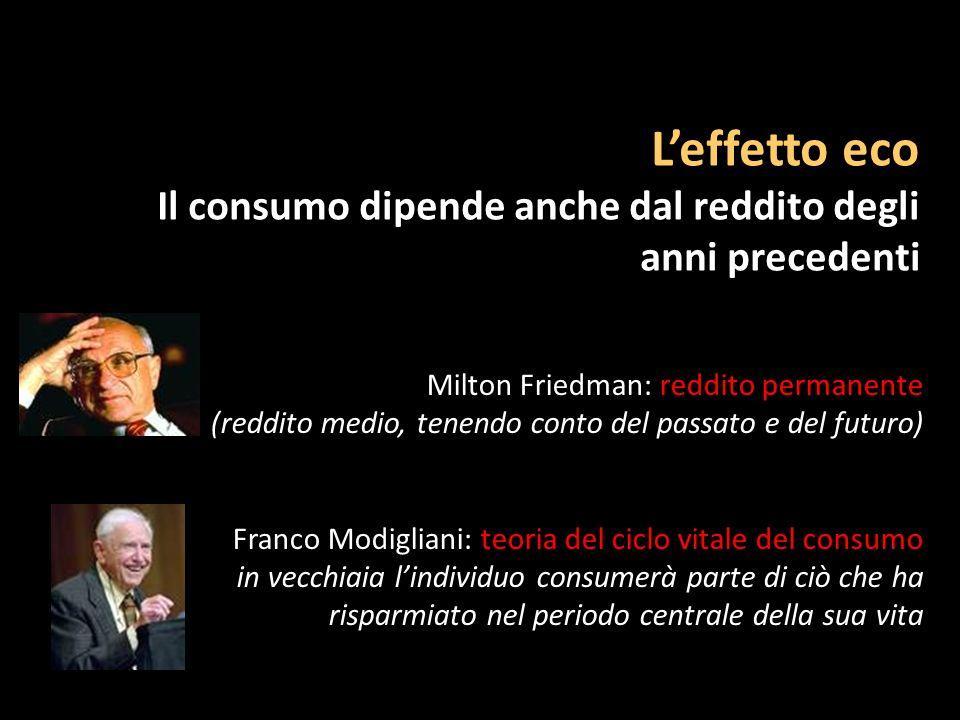 Leffetto eco Il consumo dipende anche dal reddito degli anni precedenti Milton Friedman: reddito permanente (reddito medio, tenendo conto del passato