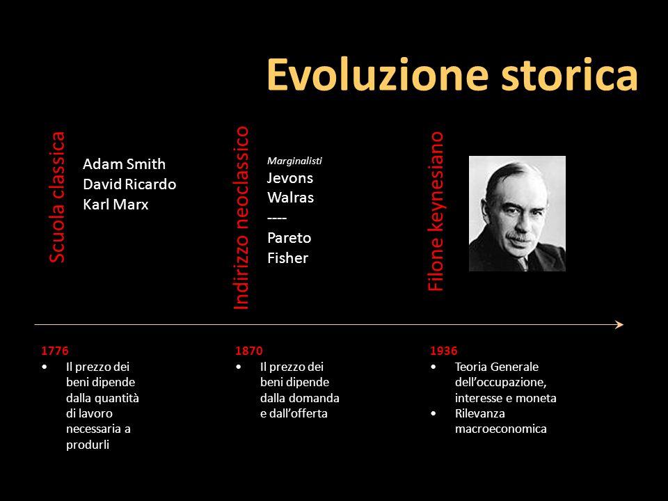 Evoluzione storica Scuola classica Adam Smith David Ricardo Karl Marx Indirizzo neoclassico Marginalisti Jevons Walras ---- Pareto Fisher 1776 Il prez