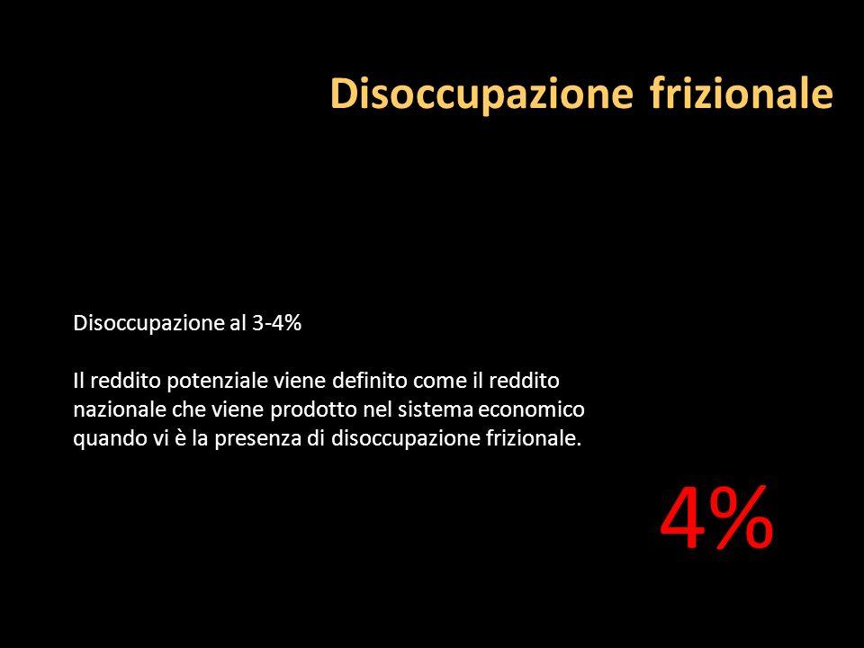 Disoccupazione frizionale Disoccupazione al 3-4% Il reddito potenziale viene definito come il reddito nazionale che viene prodotto nel sistema economi