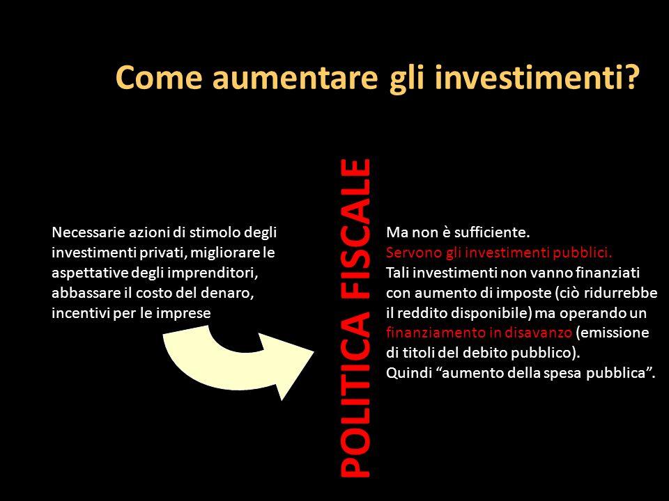 Come aumentare gli investimenti? Necessarie azioni di stimolo degli investimenti privati, migliorare le aspettative degli imprenditori, abbassare il c