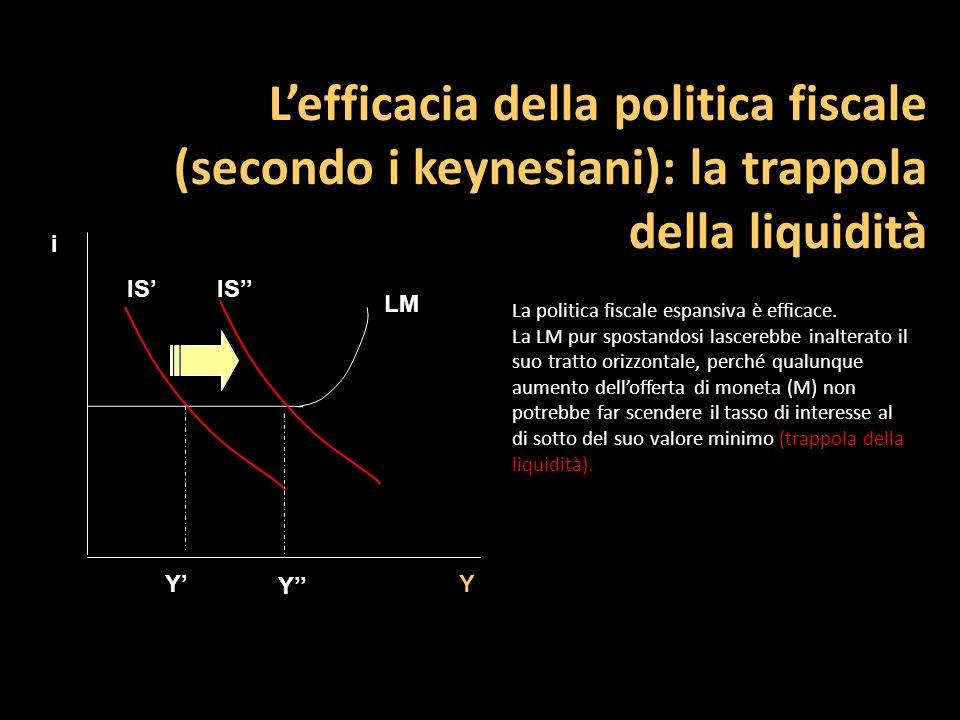 Lefficacia della politica fiscale (secondo i keynesiani): la trappola della liquidità i Y IS LM Y La politica fiscale espansiva è efficace. La LM pur