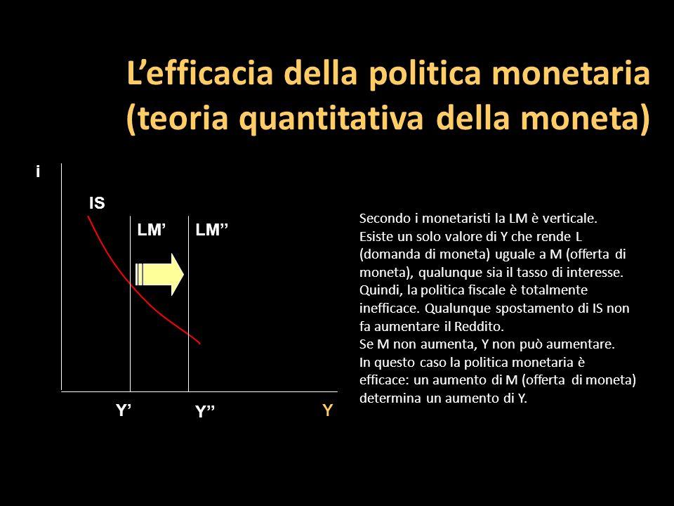 Lefficacia della politica monetaria (teoria quantitativa della moneta) i Y IS LM Y Secondo i monetaristi la LM è verticale. Esiste un solo valore di Y