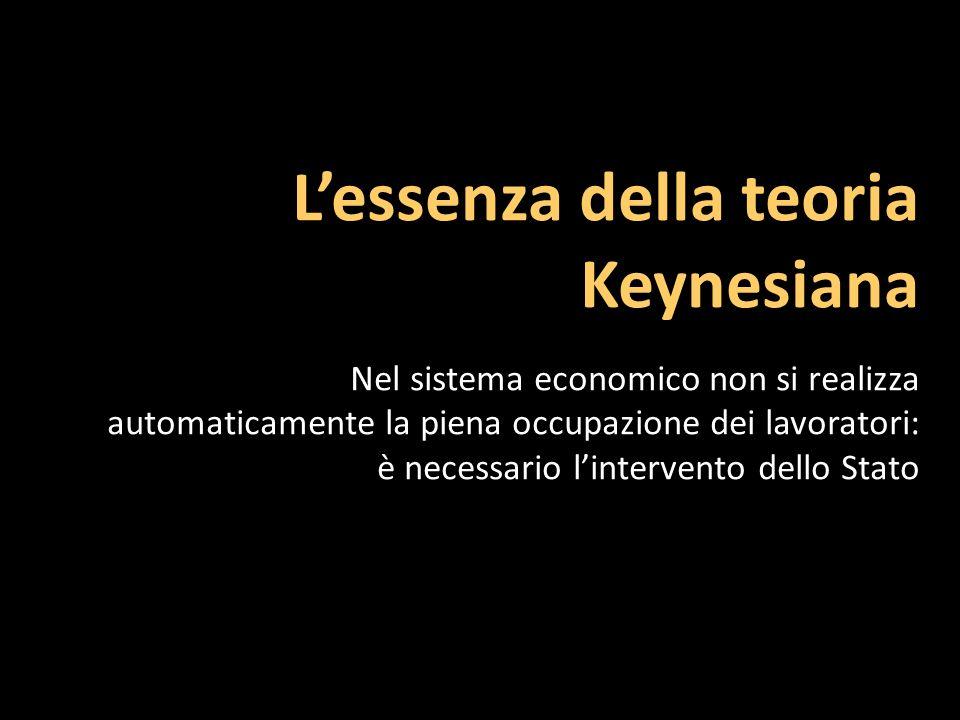Lessenza della teoria Keynesiana Nel sistema economico non si realizza automaticamente la piena occupazione dei lavoratori: è necessario lintervento d