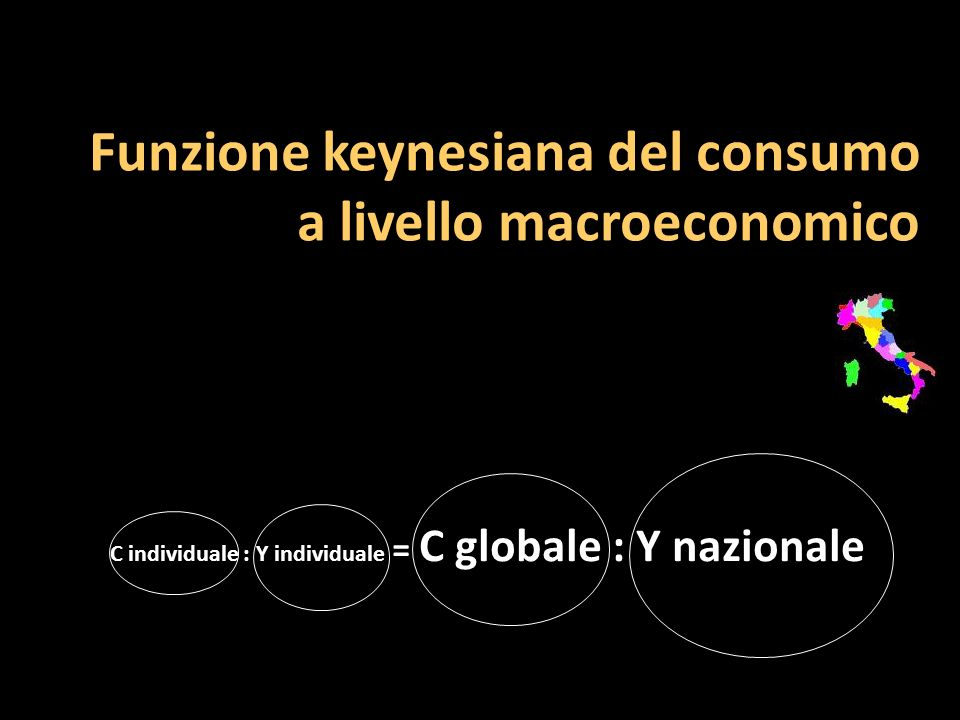 Funzione keynesiana del consumo a livello macroeconomico C individuale : Y individuale = C globale : Y nazionale