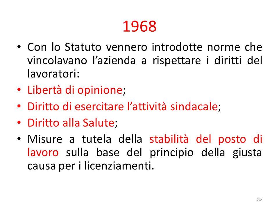 1968 Con lo Statuto vennero introdotte norme che vincolavano lazienda a rispettare i diritti del lavoratori: Libertà di opinione; Diritto di esercitar