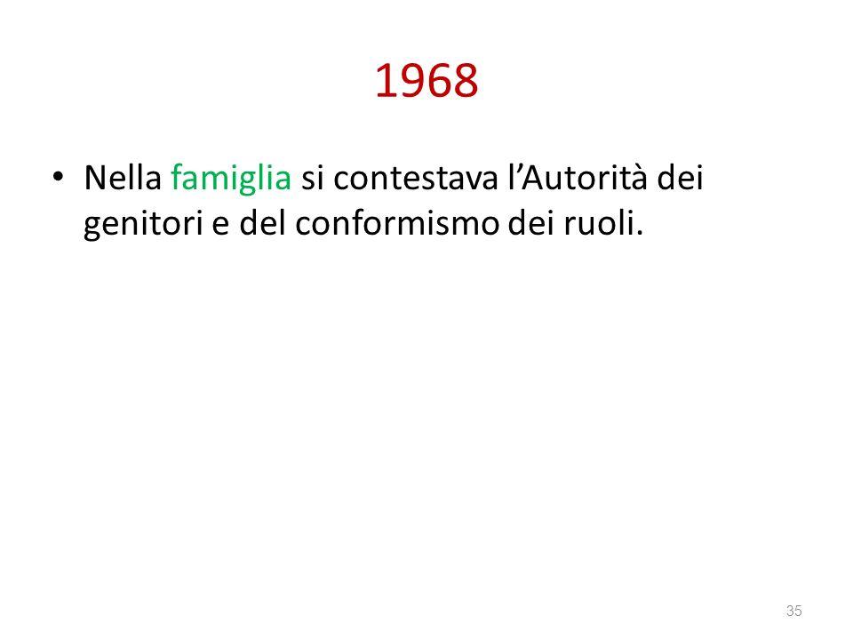 1968 Nella famiglia si contestava lAutorità dei genitori e del conformismo dei ruoli. 35