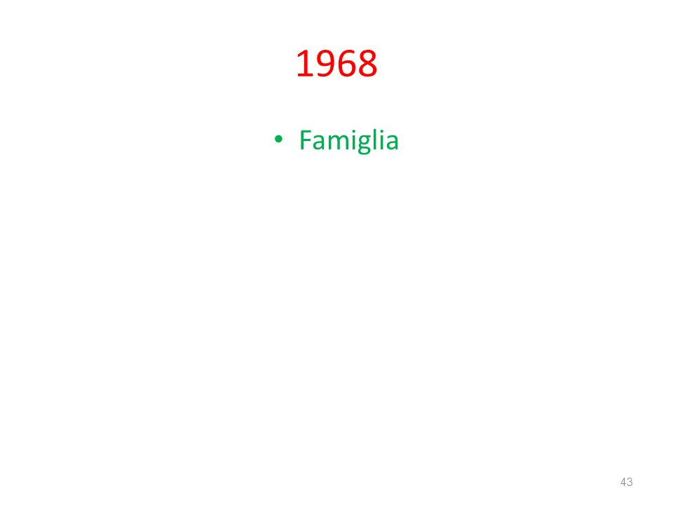 1968 Famiglia 43
