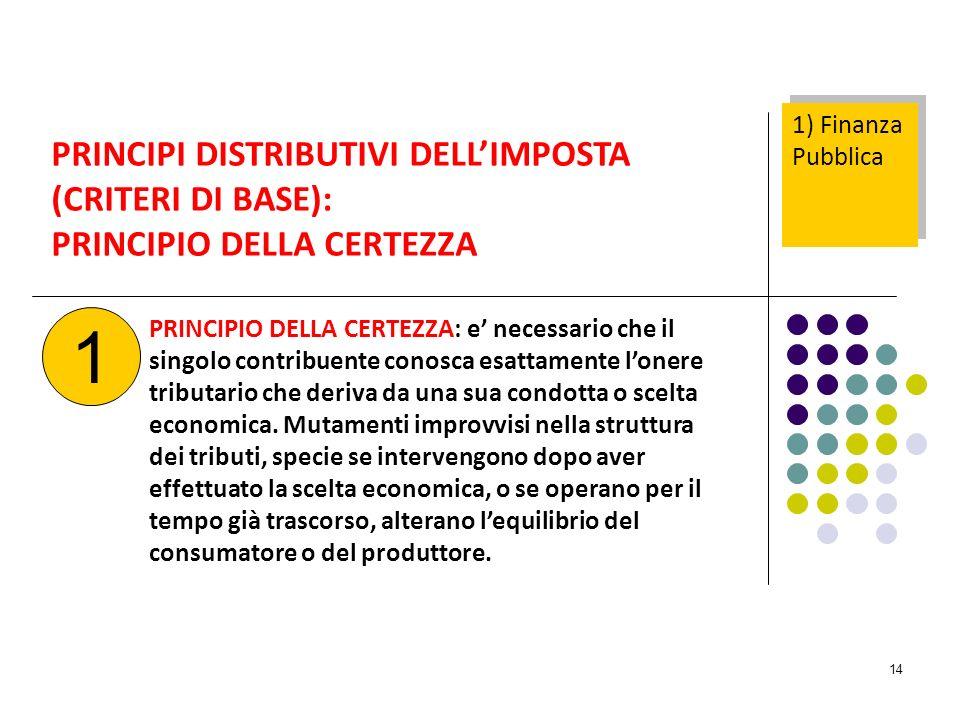 14 PRINCIPI DISTRIBUTIVI DELLIMPOSTA (CRITERI DI BASE): PRINCIPIO DELLA CERTEZZA PRINCIPIO DELLA CERTEZZA: e necessario che il singolo contribuente co