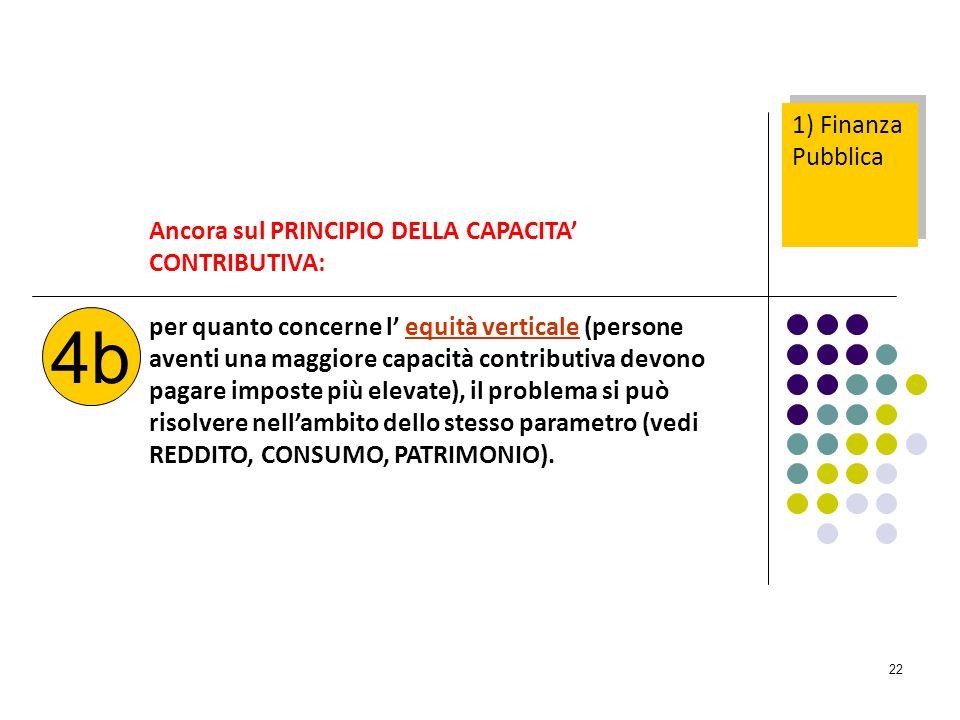 22 4b Ancora sul PRINCIPIO DELLA CAPACITA CONTRIBUTIVA: per quanto concerne l equità verticale (persone aventi una maggiore capacità contributiva devo