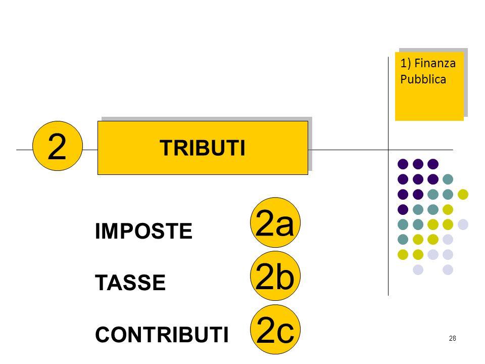 28 IMPOSTE TASSE CONTRIBUTI 2 TRIBUTI 2a 2b 2c 1) Finanza Pubblica