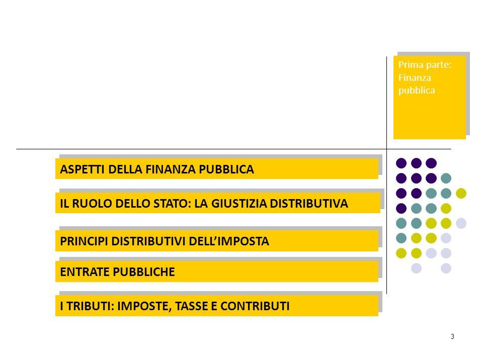3 Prima parte: Finanza pubblica ASPETTI DELLA FINANZA PUBBLICA IL RUOLO DELLO STATO: LA GIUSTIZIA DISTRIBUTIVA PRINCIPI DISTRIBUTIVI DELLIMPOSTA ENTRA