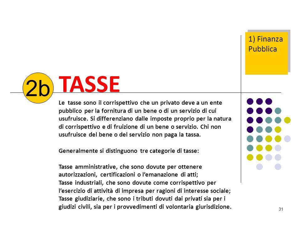 31 TASSE Le tasse sono il corrispettivo che un privato deve a un ente pubblico per la fornitura di un bene o di un servizio di cui usufruisce.
