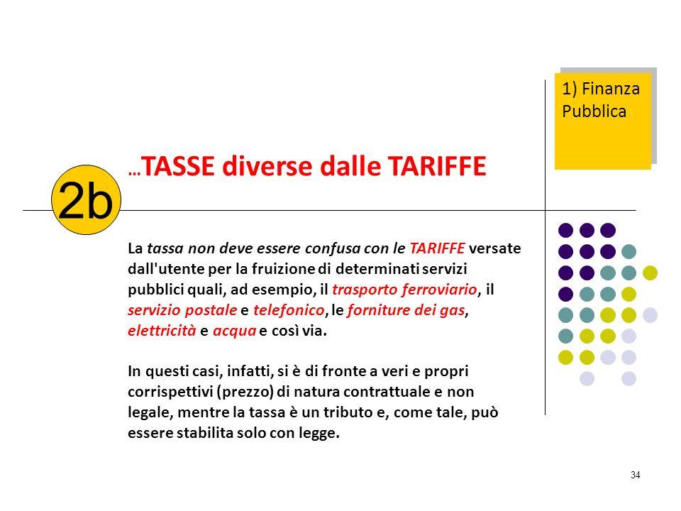 34 … TASSE diverse dalle TARIFFE La tassa non deve essere confusa con le TARIFFE versate dall'utente per la fruizione di determinati servizi pubblici