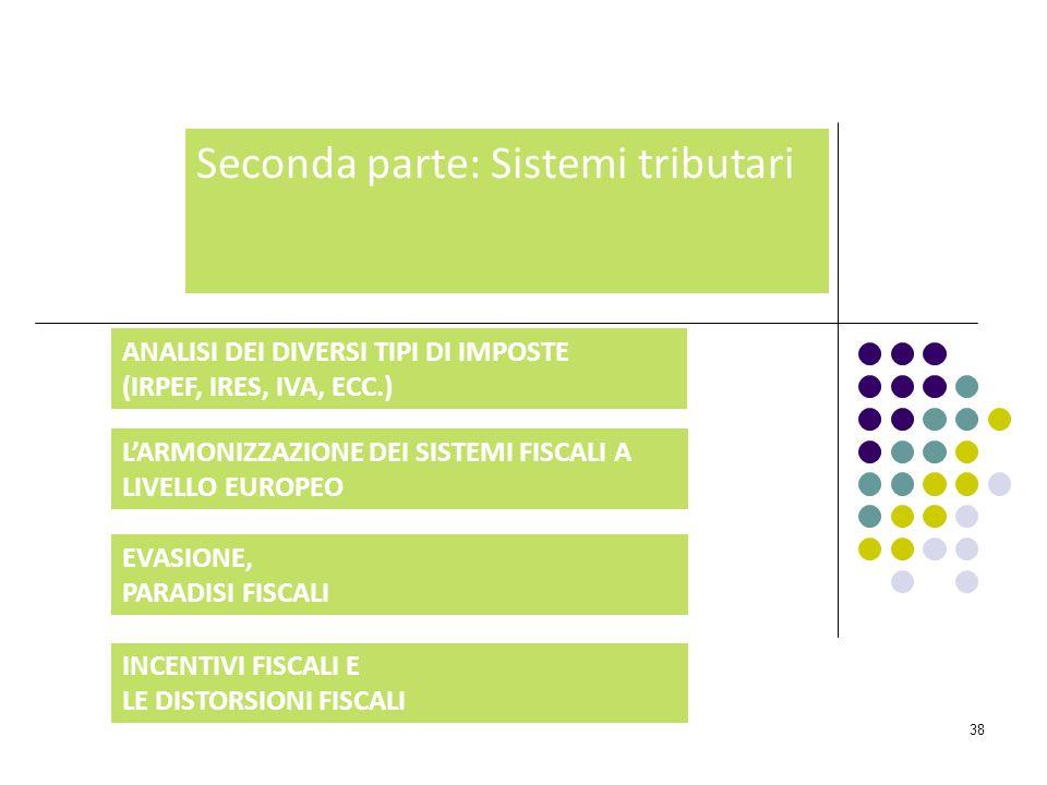 38 Seconda parte: Sistemi tributari ANALISI DEI DIVERSI TIPI DI IMPOSTE (IRPEF, IRES, IVA, ECC.) LARMONIZZAZIONE DEI SISTEMI FISCALI A LIVELLO EUROPEO