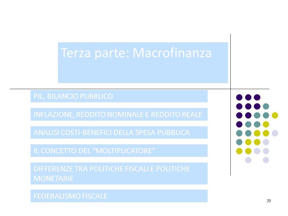 39 Terza parte: Macrofinanza PIL, BILANCIO PUBBLICO ANALISI COSTI-BENEFICI DELLA SPESA PUBBLICA IL CONCETTO DEL MOLTIPLICATORE INFLAZIONE, REDDITO NOMINALE E REDDITO REALE DIFFERENZE TRA POLITICHE FISCALI E POLITICHE MONETARIE FEDERALISMO FISCALE