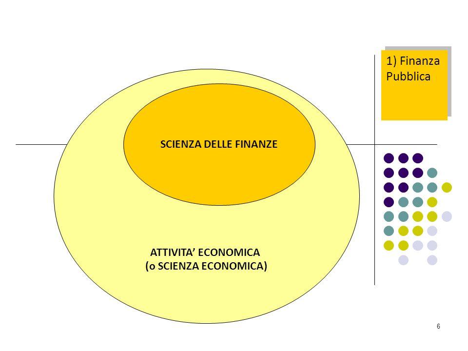 6 ATTIVITA ECONOMICA (o SCIENZA ECONOMICA) SCIENZA DELLE FINANZE 1) Finanza Pubblica