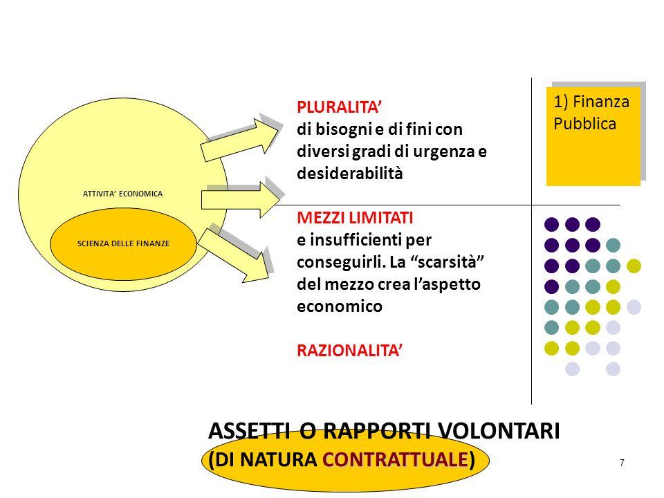 38 Seconda parte: Sistemi tributari ANALISI DEI DIVERSI TIPI DI IMPOSTE (IRPEF, IRES, IVA, ECC.) LARMONIZZAZIONE DEI SISTEMI FISCALI A LIVELLO EUROPEO EVASIONE, PARADISI FISCALI INCENTIVI FISCALI E LE DISTORSIONI FISCALI