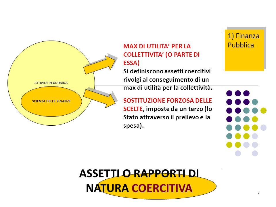 8 ATTIVITA ECONOMICA SCIENZA DELLE FINANZE MAX DI UTILITA PER LA COLLETTIVITA (O PARTE DI ESSA) Si definiscono assetti coercitivi rivolgi al conseguimento di un max di utilità per la collettività.