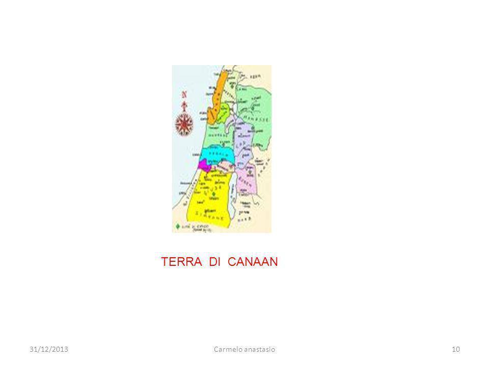 TERRA DI CANAAN 31/12/201310Carmelo anastasio