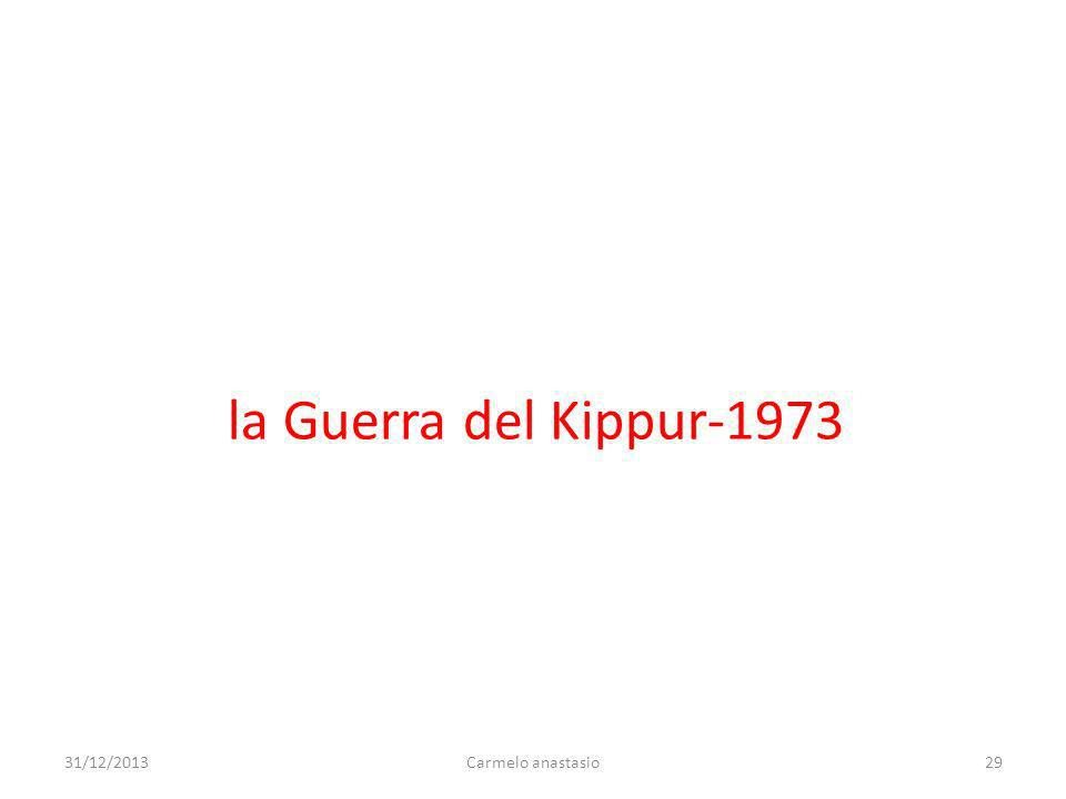 la Guerra del Kippur-1973 31/12/201329Carmelo anastasio