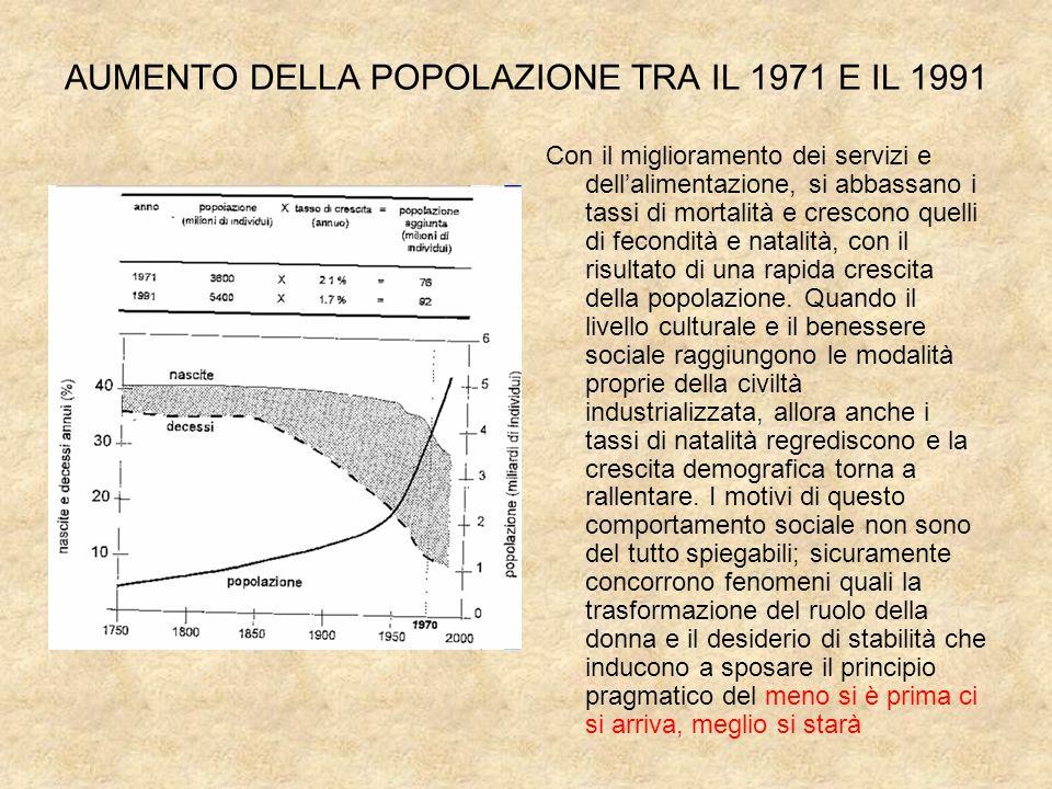AUMENTO DELLA POPOLAZIONE TRA IL 1971 E IL 1991 Con il miglioramento dei servizi e dellalimentazione, si abbassano i tassi di mortalità e crescono que