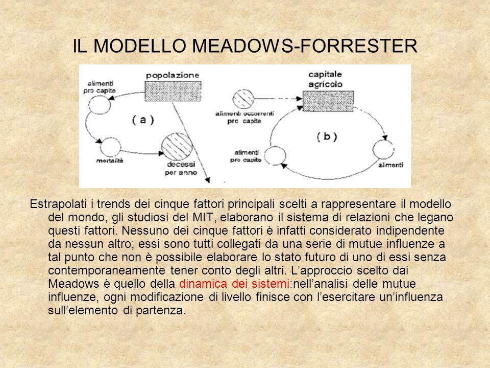 IL MODELLO MEADOWS-FORRESTER Estrapolati i trends dei cinque fattori principali scelti a rappresentare il modello del mondo, gli studiosi del MIT, ela