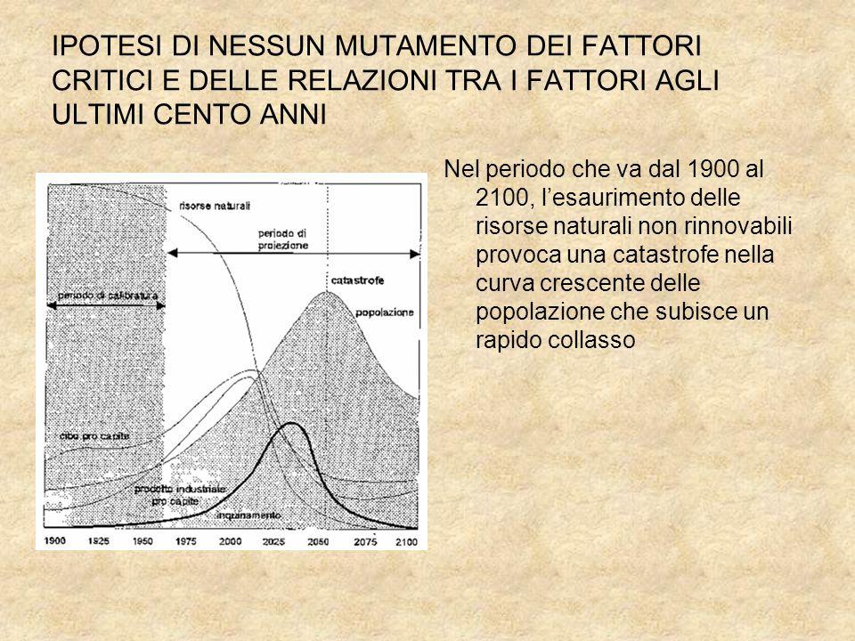 IPOTESI DI NESSUN MUTAMENTO DEI FATTORI CRITICI E DELLE RELAZIONI TRA I FATTORI AGLI ULTIMI CENTO ANNI Nel periodo che va dal 1900 al 2100, lesaurimen